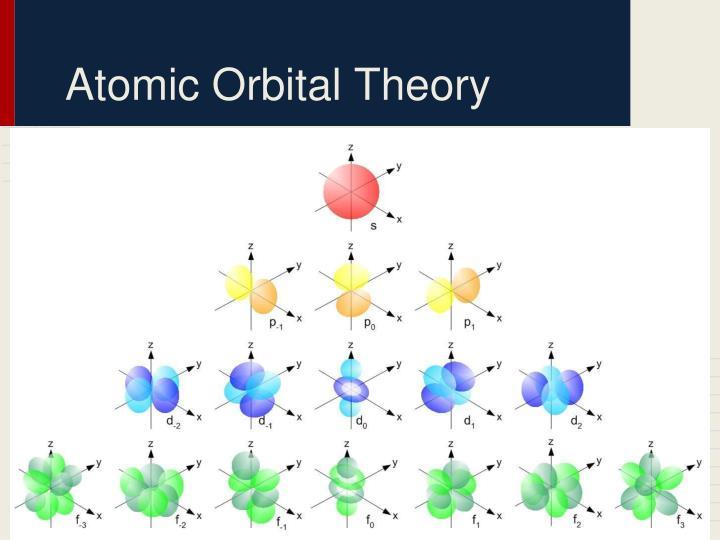 Atomic Orbital Theory