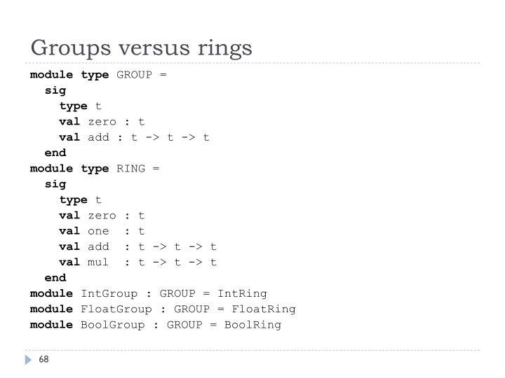 Groups versus