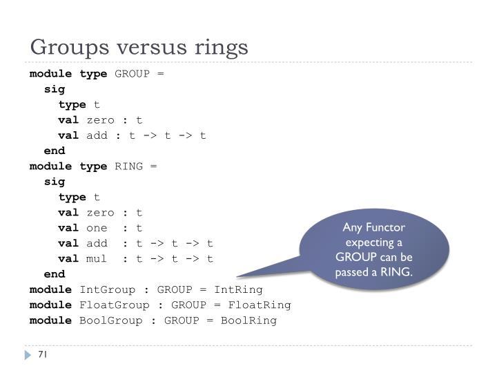 Groups versus rings
