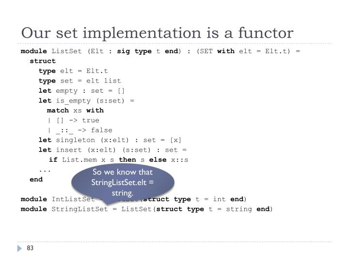 Our set implementation is a