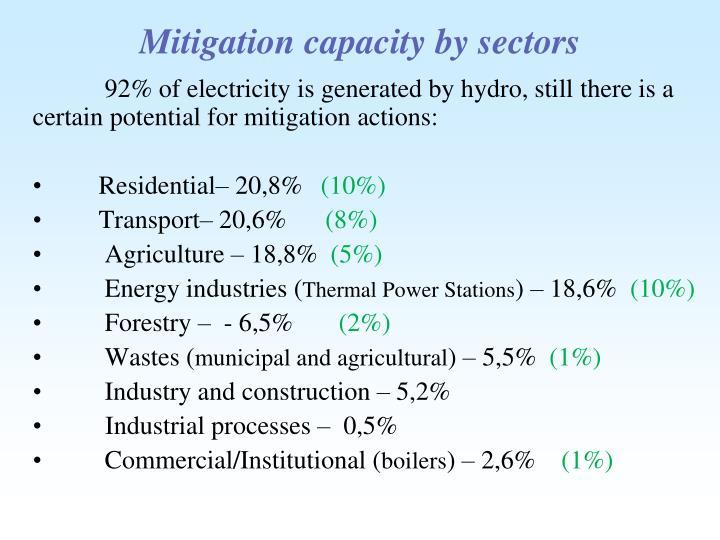 Mitigation capacity by sectors