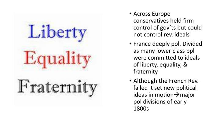 Across Europe conservatives held firm control of gov'ts but could not control rev. ideals