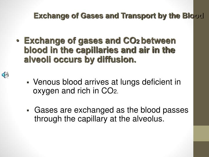 Exchange of Gases and Transport by the Blood