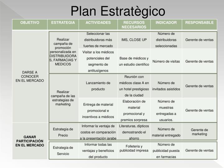 Plan Estratègico