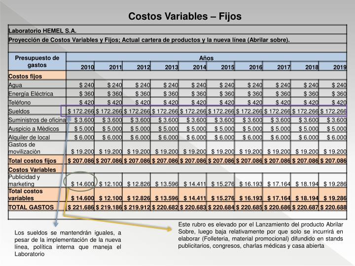 Costos Variables – Fijos