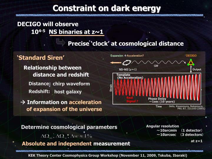 Constraint on dark energy