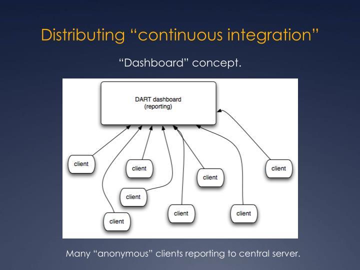 "Distributing ""continuous integration"""