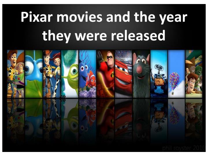 Pixar movies and the year they were released