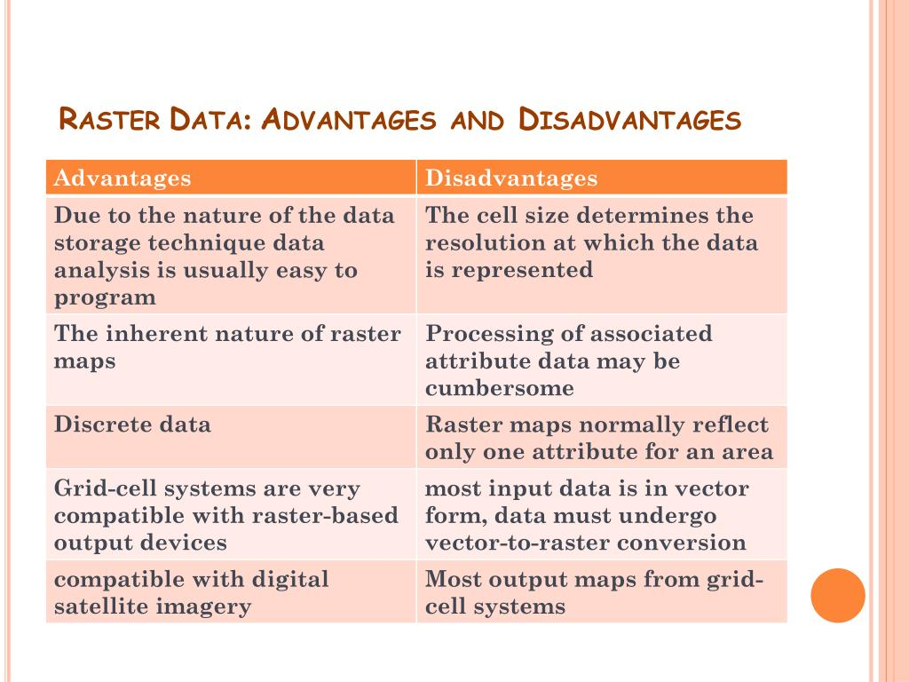 PPT - Methods of representing geographic space PowerPoint