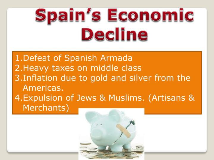 Spain's Economic Decline