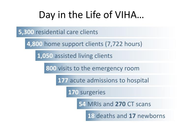 Day in the Life of VIHA…