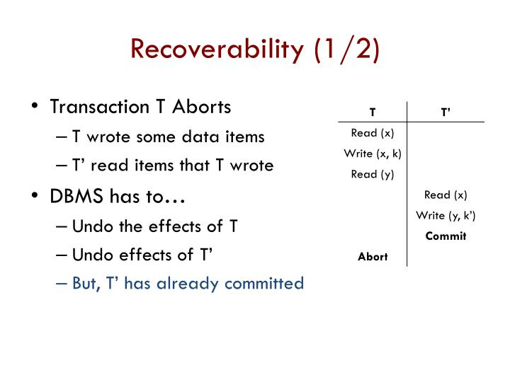 Recoverability (1/2)