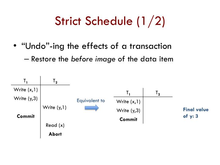 Strict Schedule (1/2)