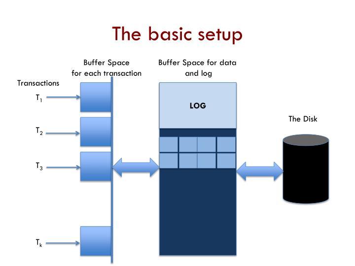The basic setup