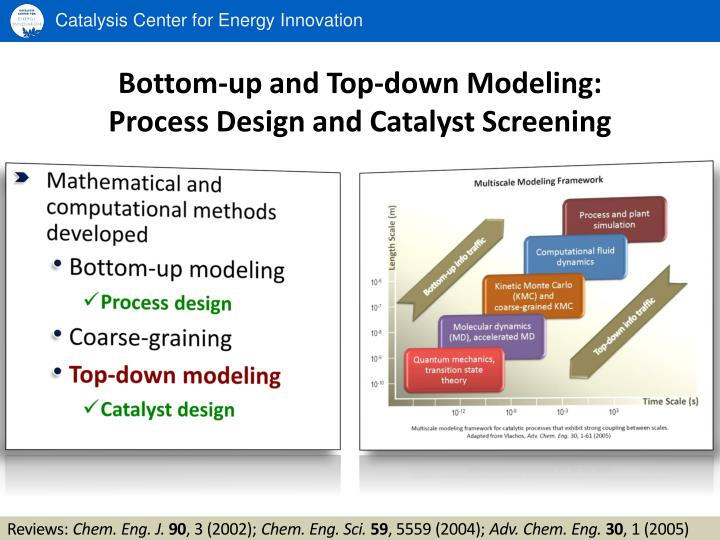 Bottom up and top down modeling process design and catalyst screening