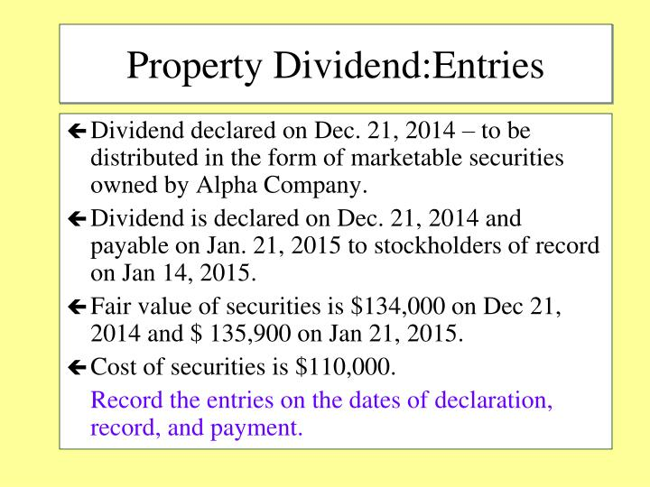 Property Dividend:Entries