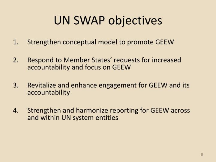 UN SWAP objectives