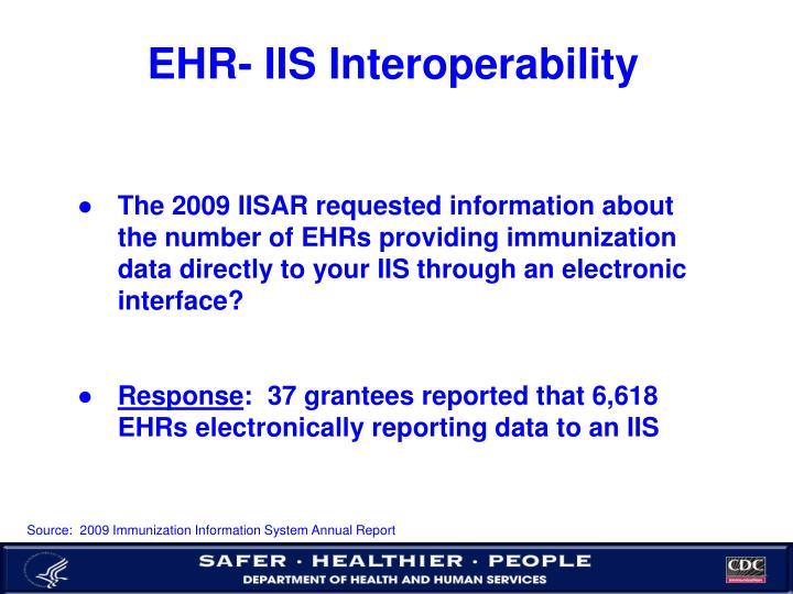 EHR- IIS Interoperability