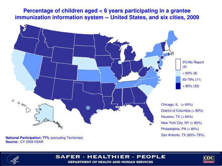 Percentage of children aged < 6 years participating in a grantee