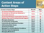 c ontent areas of action steps
