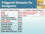 triggered domains for caregivers