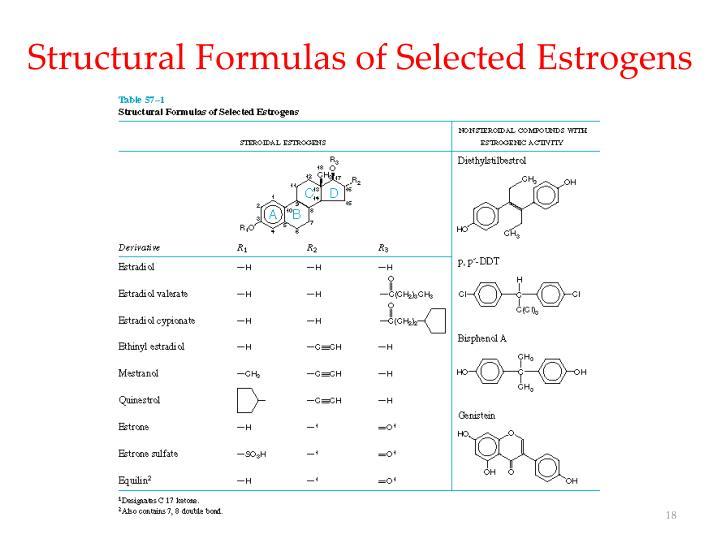 Structural Formulas of Selected Estrogens