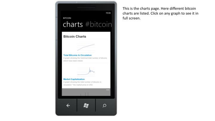 This is the charts page. Here different