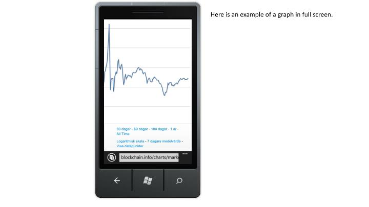 Here is an example of a graph in full screen.
