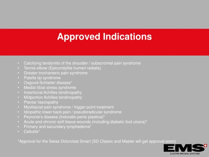 Approved Indications