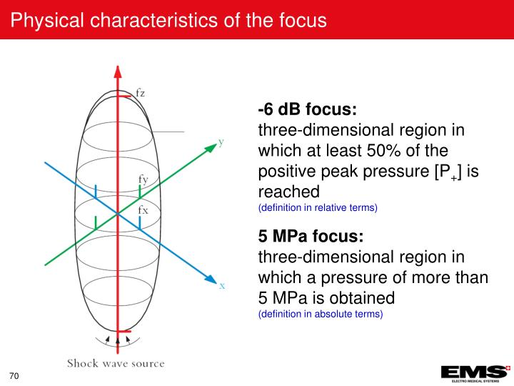 Physical characteristics of the focus