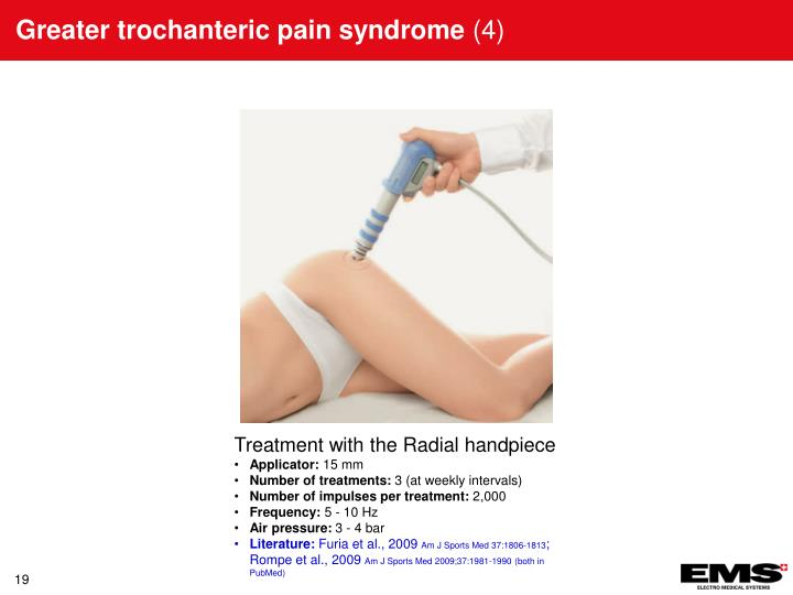 Greater trochanteric pain syndrome