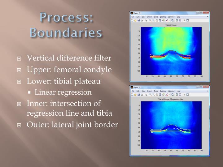 Process: Boundaries