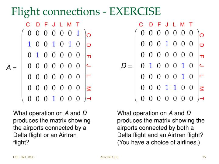Flight connections - EXERCISE