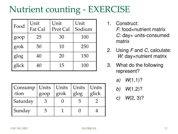 Nutrient counting - EXERCISE