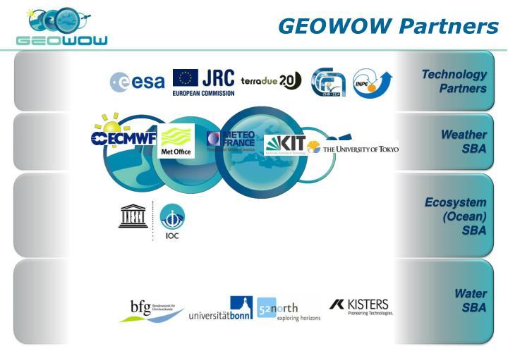 Geowow partners