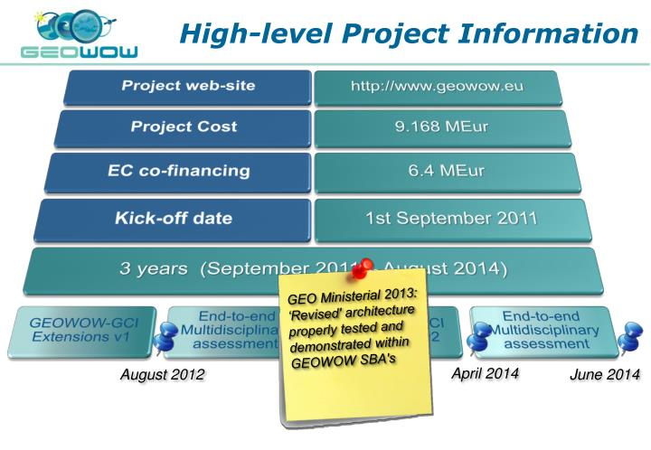 High level project information