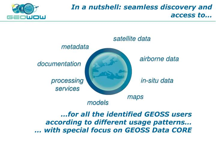 In a nutshell: seamless discovery and access to…