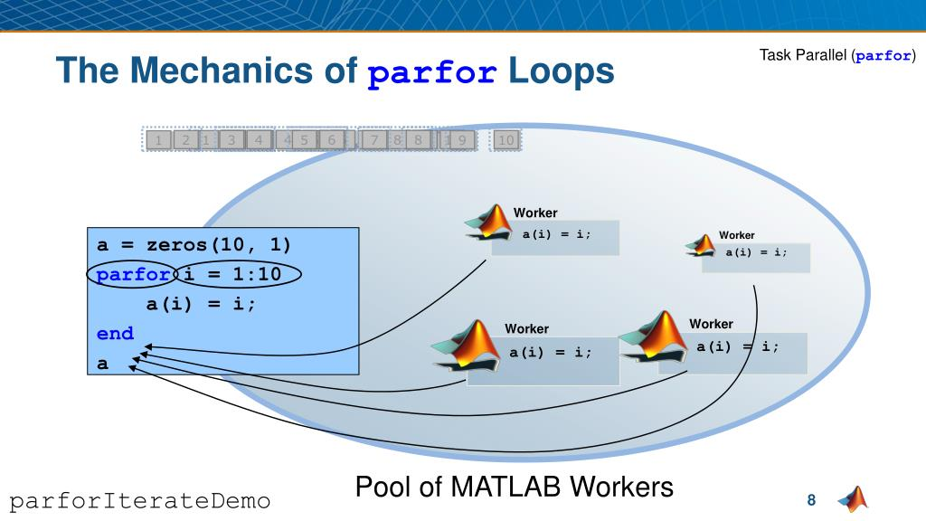 PPT - Parallel Computing with MATLAB PowerPoint Presentation