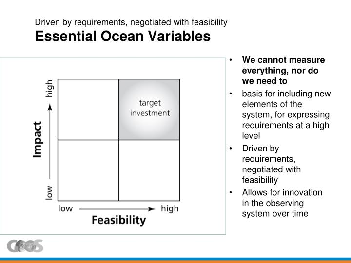 Driven by requirements, negotiated with feasibility