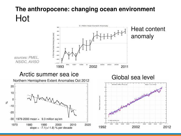 The anthropocene: changing ocean environment