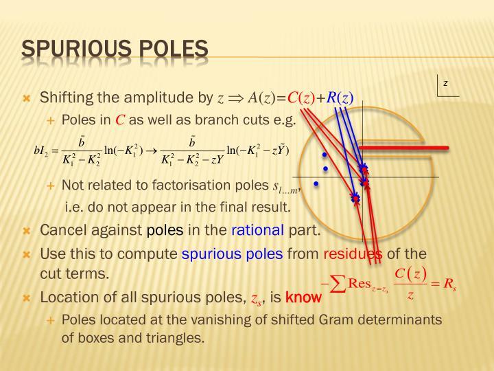 Spurious Poles