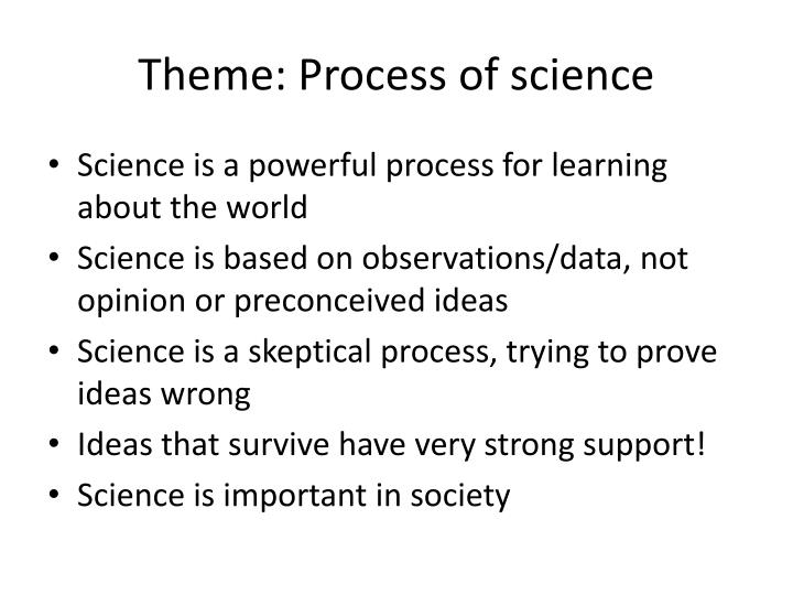 Theme: Process of science