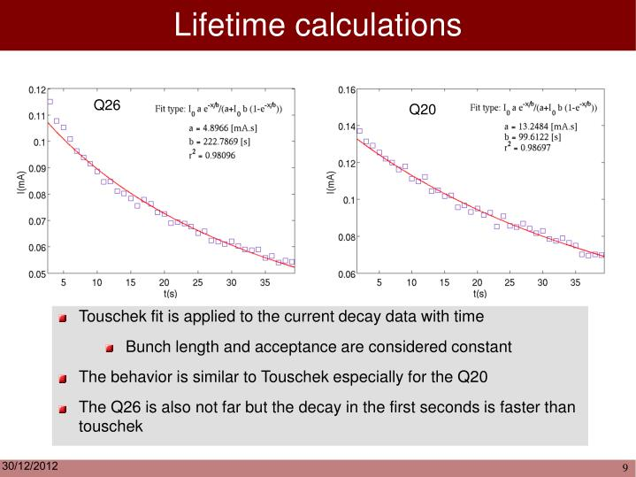 Lifetime calculations