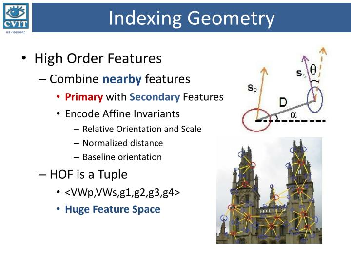Indexing Geometry