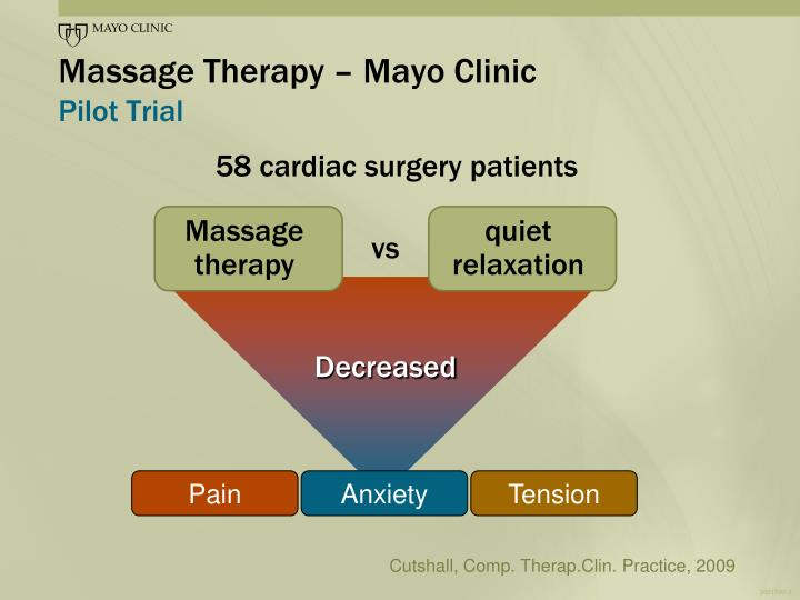 Massage therapy mayo clinic pilot trial
