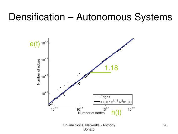 Densification – Autonomous Systems