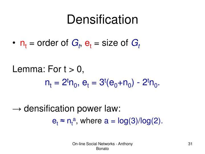 Densification