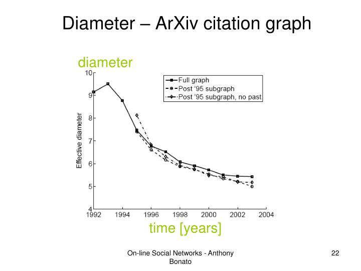 Diameter – ArXiv citation graph