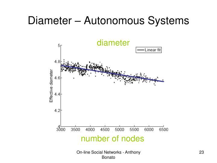 Diameter – Autonomous Systems