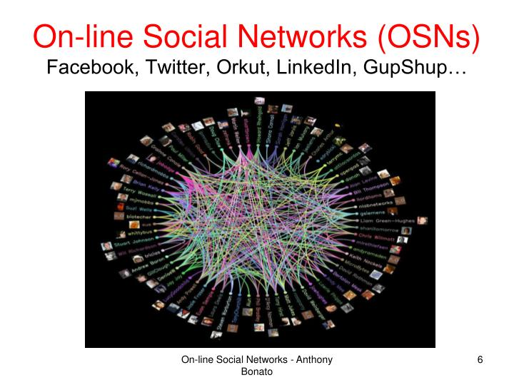 On-line Social Networks (OSNs)